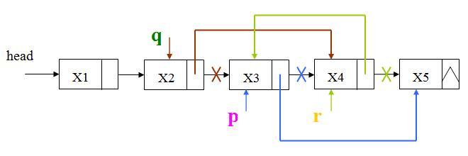 交换单链表结点的算法