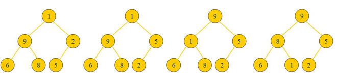 堆排序步骤+算法