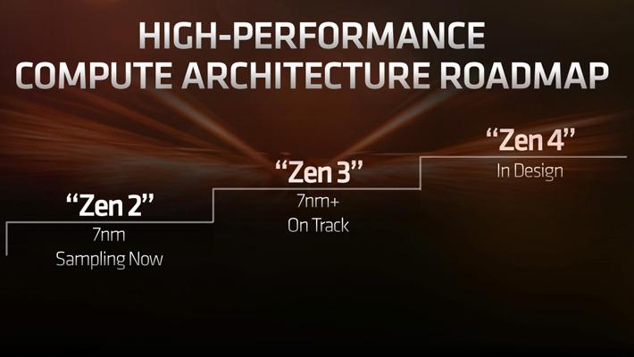 AMD官宣Zen 4架构 要上5nm EUV工艺了?
