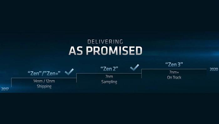 AMD:7nm的Zen 3处理器不上DDR5内存 继续兼容现有平台
