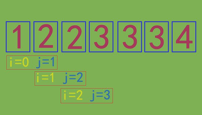 从有序顺序表中删除所有重复值的元素,使表中所有元素的值都不同