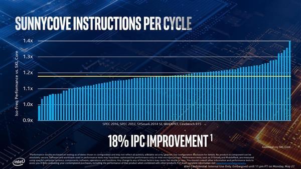 Intel iamge 2