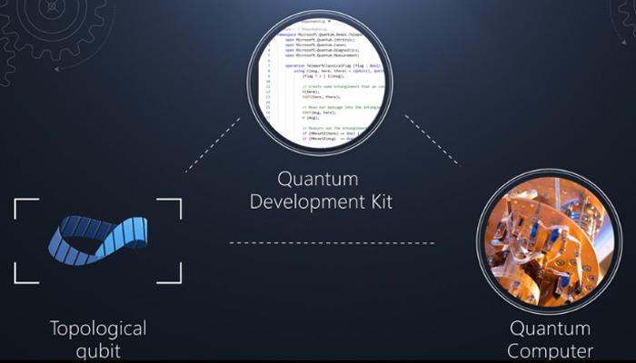 微软宣布开源量子开发工具包Quantum Development Kit