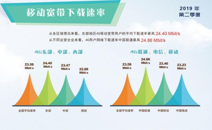 5G china tech 2