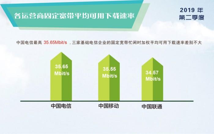 5G china tech 3