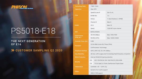PCIe 4.0 ssd 5