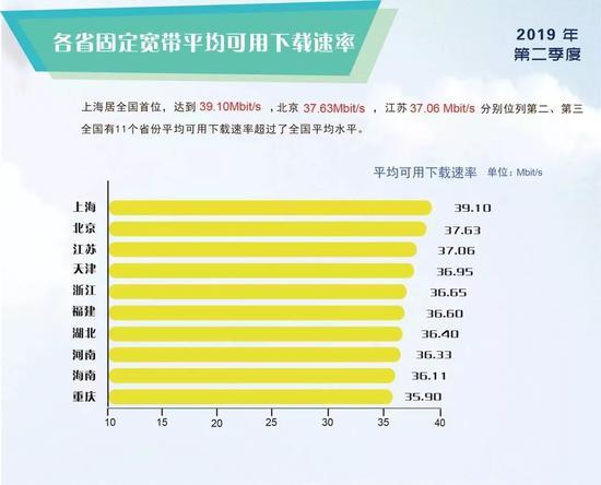 china network 2