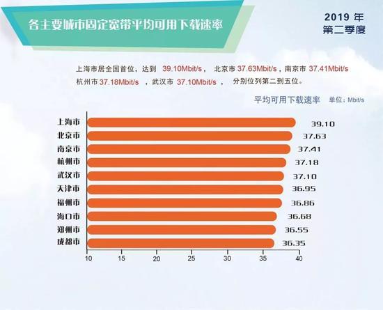 china network 3
