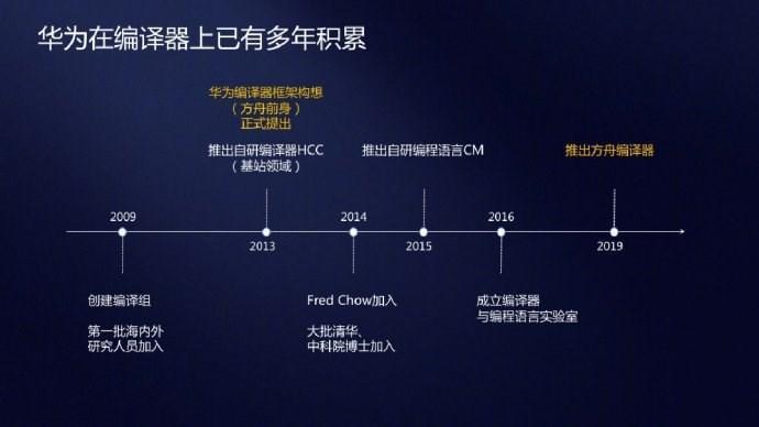 huawei fangzhoubianyi image 3