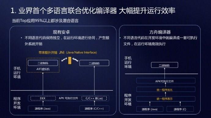 huawei fangzhoubianyi image 4