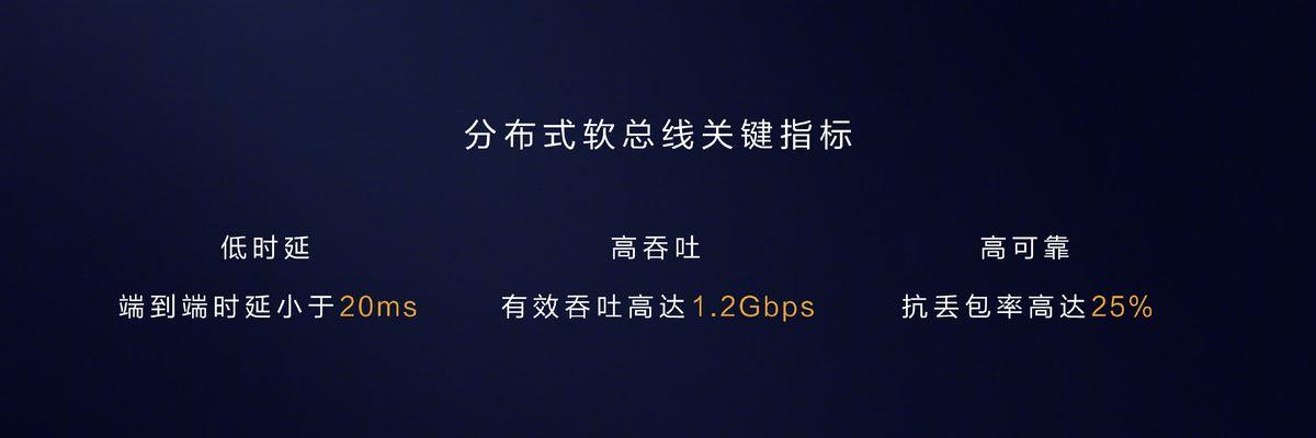 release-hongmeng-os-13