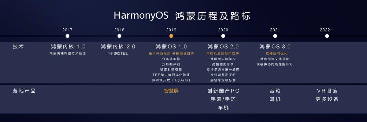 release-hongmeng-os-24