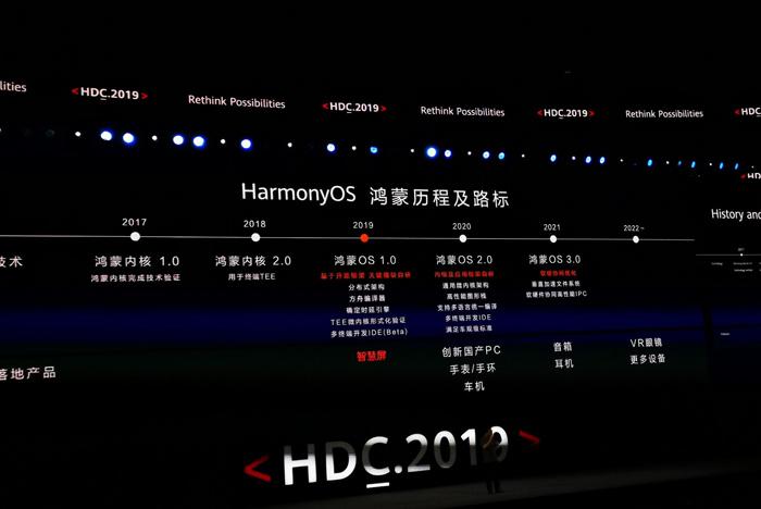 release-hongmeng-os-3