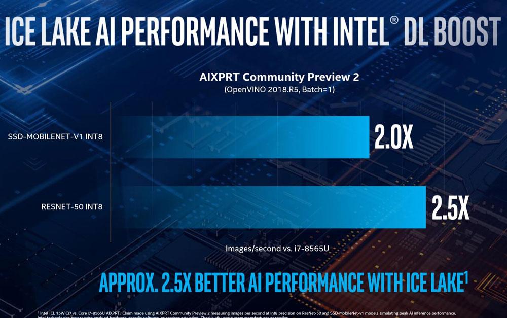 AI-intel-tech-3