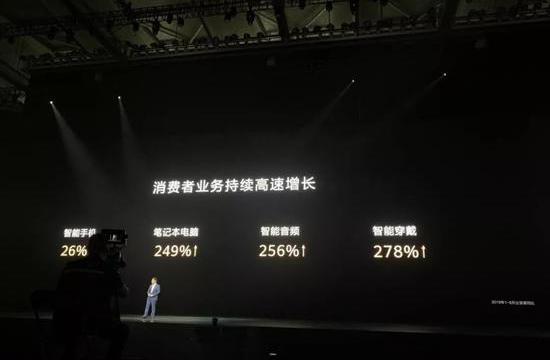 华为终端补洞:供应国产化 拓IoT增收 生态仍待解
