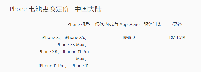 iPhone 11 tu pian 3