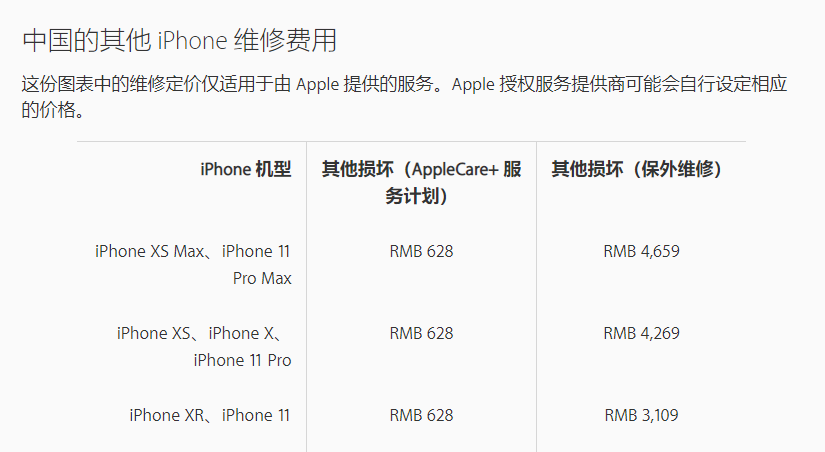 iPhone 11 tu pian 4