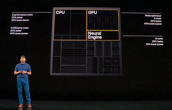 外媒揭秘苹果A13芯片:比三星华为高通芯片好在哪