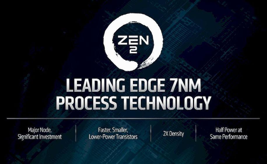 [图]AMD第二代霄龙:每1美元迸发的性能是英特尔的5.6倍