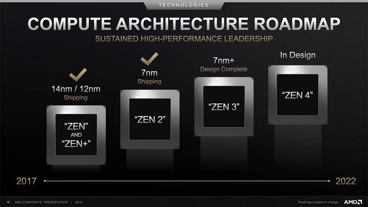 AMD-Zen-3-tu-pian-2