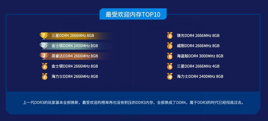 DDR5-t2