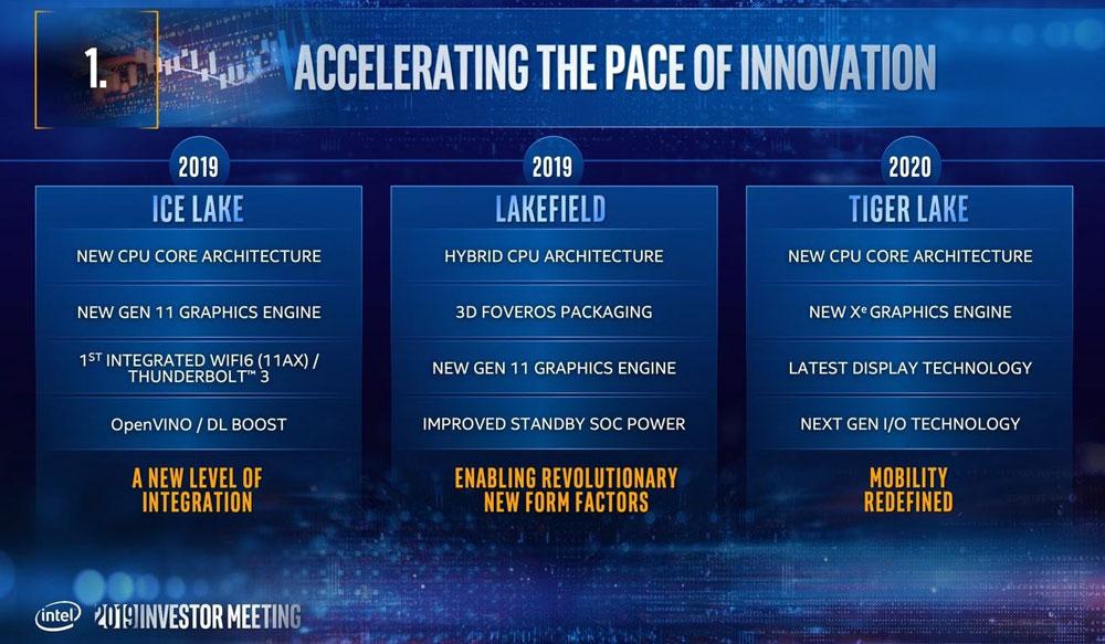 14nm再战两年 Intel桌面酷睿2022年直接上7nm全新架构