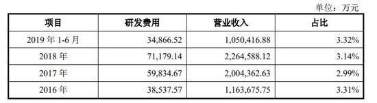 chuan yin data 1