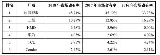 chuan yin data 2