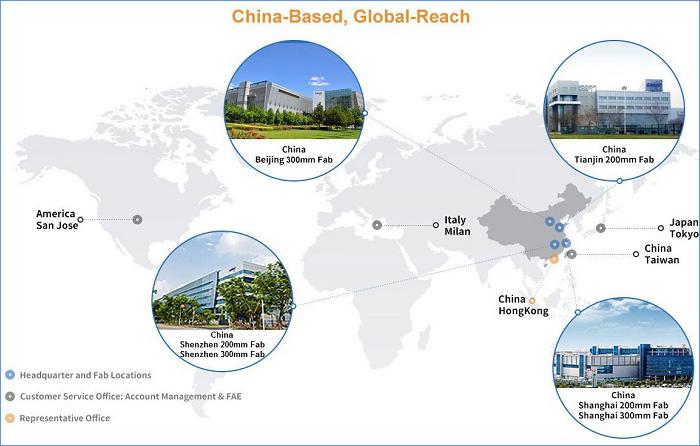 中芯国际量产14nm制程芯片 这是AIoT时代最有价值的制造