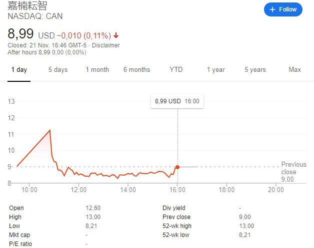 CAN-2