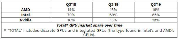 GPU-Q3-pic-2