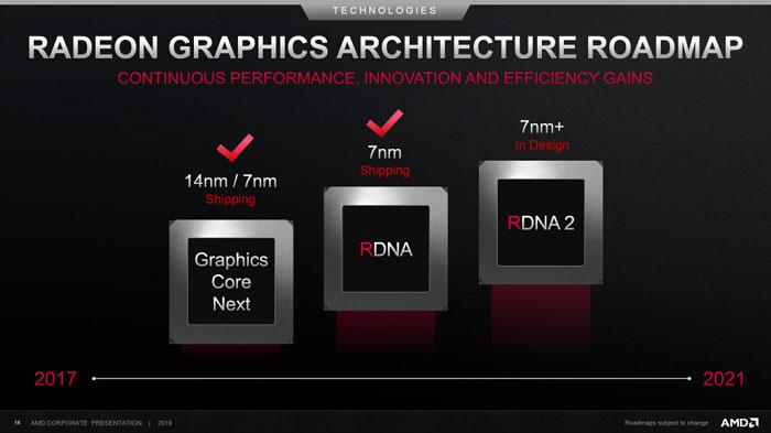 RDNA-2-GPU-2