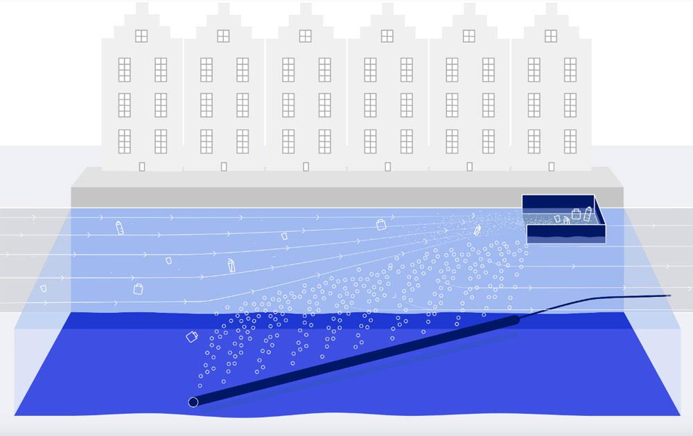 """简单的气泡""""屏障""""如何帮助解决海洋塑料垃圾问题"""
