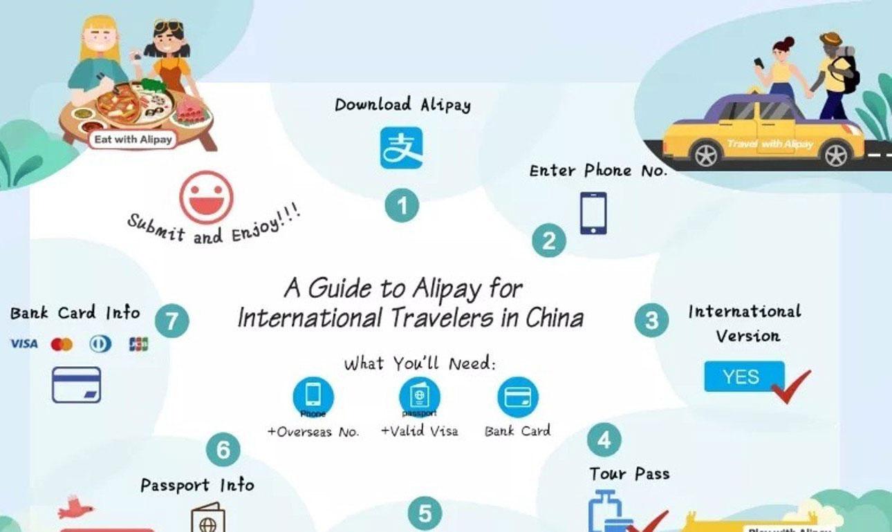 外国游客来华也能用支付宝了 无需绑定中国的银行卡
