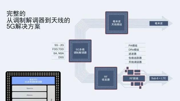 X50m-5G-tu-2