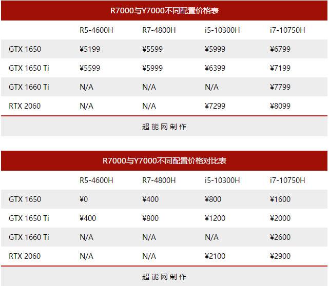 AMD-and-Intel-pei-tu-1