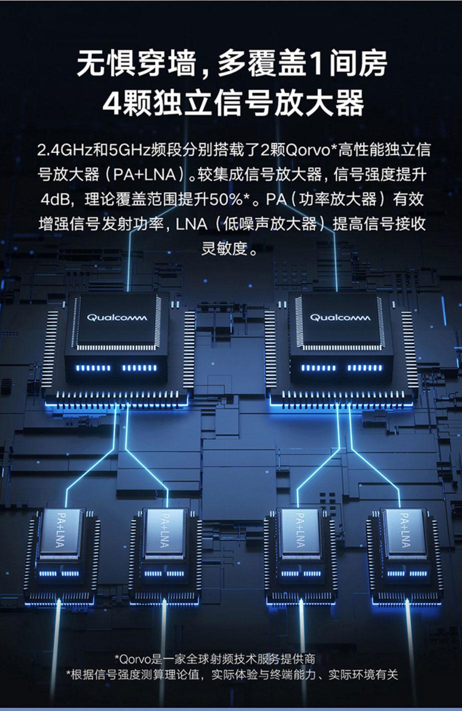 Wi-Fi-6-tu-3_05