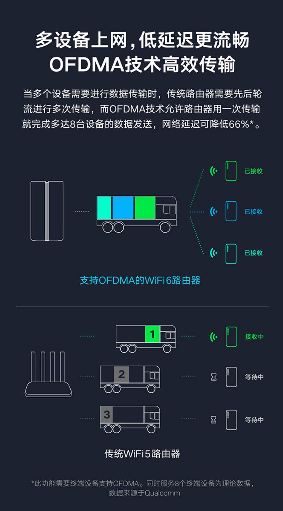 Wi-Fi-6-tu-3_07
