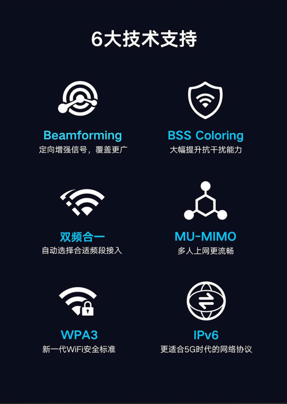Wi-Fi-6-tu-3_11